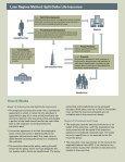 Split-Dollar Arrangement - Transamerica - Page 3