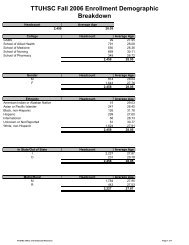 Fall 2006 Demographics Worksheet