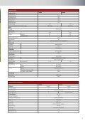 Prospekt A-SF450_311013_web.pdf - Seite 3