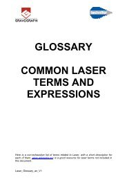 GLOSSARY COMMON LASER TERMS AND EXPRESSIONS