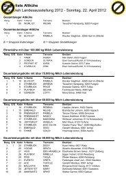 Siegerliste Sonntag, 22. April 2012 - Braunvieh Tirol
