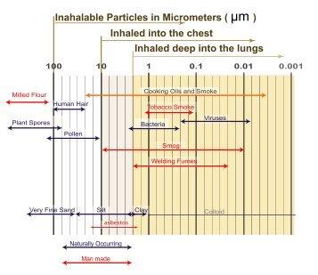 μm - BioEnergy Discussion Lists