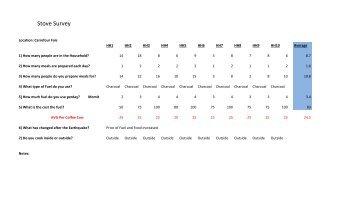Stove Survey - BioEnergy Discussion Lists