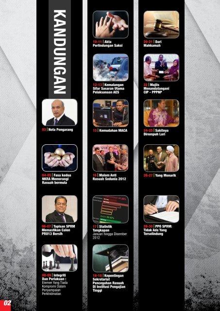 PROFESIONAL - Suruhanjaya Pencegahan Rasuah Malaysia