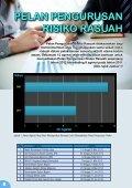 Banteras 2 - Suruhanjaya Pencegahan Rasuah Malaysia - Page 6