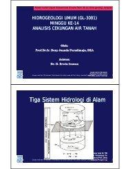 analisis cekungan air tanah