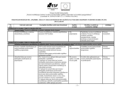NEP darba plāns 2013.gadā