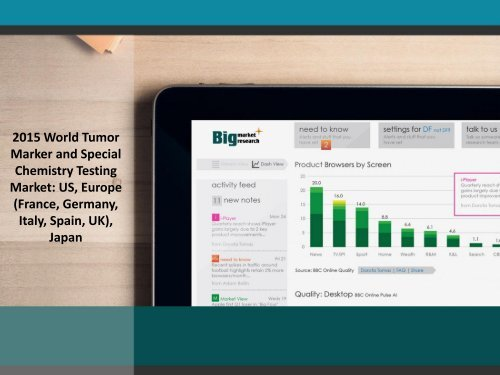 2015 World Tumor Marker and Special Chemistry Testing Market: US, Europe (France, Germany, Italy, Spain, UK), Japan