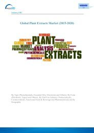 Global Plant Extracts Market (2015-2020)