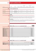 ceník materiálů pro sítotisk - Prodes - Page 3