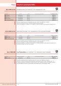 ceník materiálů pro sítotisk - Prodes - Page 6