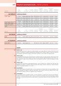 ceník materiálů pro sítotisk - Prodes - Page 7