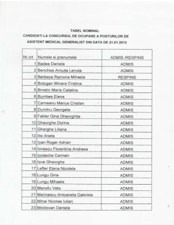 Tabel nominal candidati la concursul de asistent medical generalist
