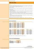 ceník LED systémů pro výrobu světelné reklamy - Prodes - Page 3