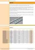 ceník LED systémů pro výrobu světelné reklamy - Prodes - Page 5