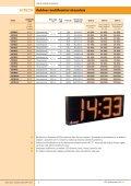 ceník LED systémů pro výrobu světelné reklamy - Prodes - Page 7