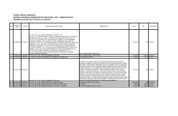 siaf - administracion ordenes de pago del 01/03 ... - Poder Judicial