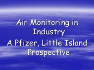 Pros & Cons of Air Monitoring