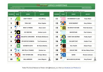 OFFICE SWEEPSTAKE 11 12 13 14 15 16 17 18 19 ... - TheJournal.ie