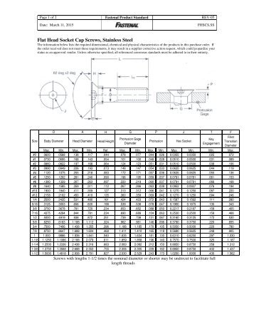 Flat Head Socket Cap Screws, Stainless Steel ... - Fastenal