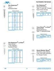 Sheet Metal Screws - HWH / Pan Head - Triangle Fastener