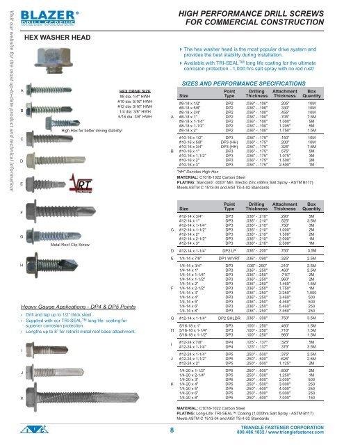 "Slot Sheet Metal Screws-Undercut-Zinc Plated #10 x 1//2/"" Hex Washer Hd 250 Pcs"