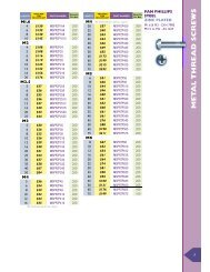 MET AL THREAD SCREWS - RGA and PSM Fasteners