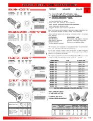 Screws, Bolts & Threaded Rod - RGA and PSM Fasteners