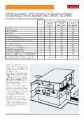 sisteme de evacuare pentru centrale Ariston - Prodimar - Page 2