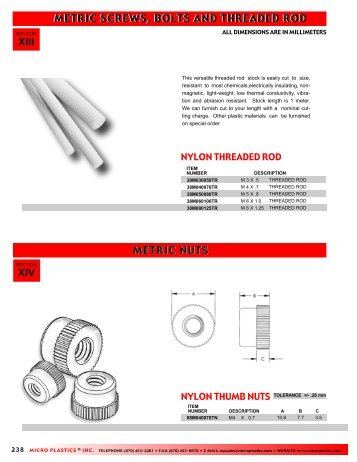 Metric Nuts - RGA and PSM Fasteners