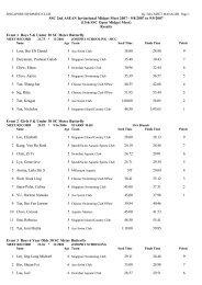results asean midget - Singapore Swimming Club