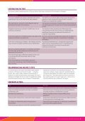 mining-resettlement-and-lost-livelihoods_eng_web - Page 7