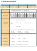 Ceramic Capacitors - Page 2