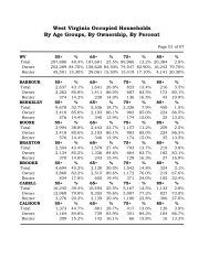 55+, 65+, 75+, and 85+ occupied households by ownership