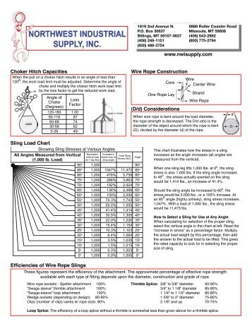WIRE ROPE SLINGS - certex usa