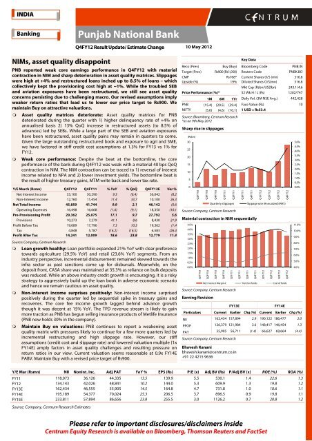 PNB - Q4FY12 Result Update - Centrum 10052012 ... - all-mail-archive
