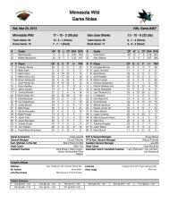 Minnesota Wild Game Notes - NHL.com