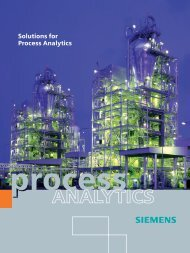 Solutions for Process Analytics - SETAMS SA