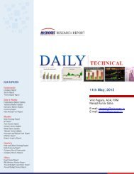Daily Technical May 11.pdf - all-mail-archive