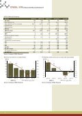 crisil update_ q1 fy 2013 - Diamines And Chemicals Limited - Page 4