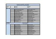 Fazendas licenciadas pela BCI na safra 2012/2013 - Abrapa