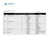 New donaldson parts listings - odms.net.au