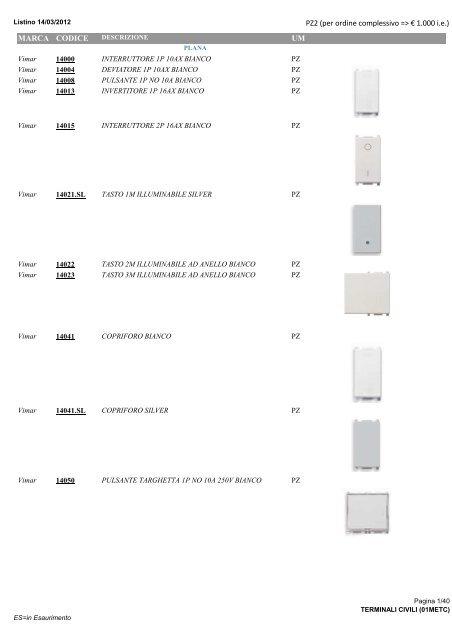 Vimar Eikon 20653.40 Placca Classic 3M Reflex grafite