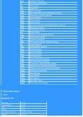 www.bayer-frank.de Betriebsanleitung Simson AWO 425 T ... - Seite 3