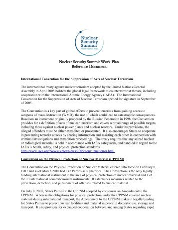 Nuclear Security Summit Work Plan Reference Document