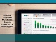 Molecular Diagnostics Market 2015: Strategic Assessments of Major Suppliers