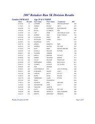 2007 Reindeer Run 5K Division Results - TriDuo