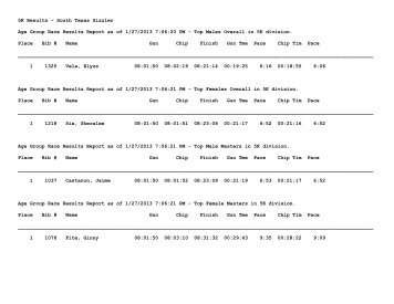 South Texas Sizzler Age Group Race Results Report as of 1/27 ...