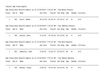 Overall Age Group Report Age Group Race Results Report as of 10 ...