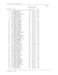 Fleet Week 5k at Dam Neck Page 1 COMPLETE RESULTS ... - TriDuo